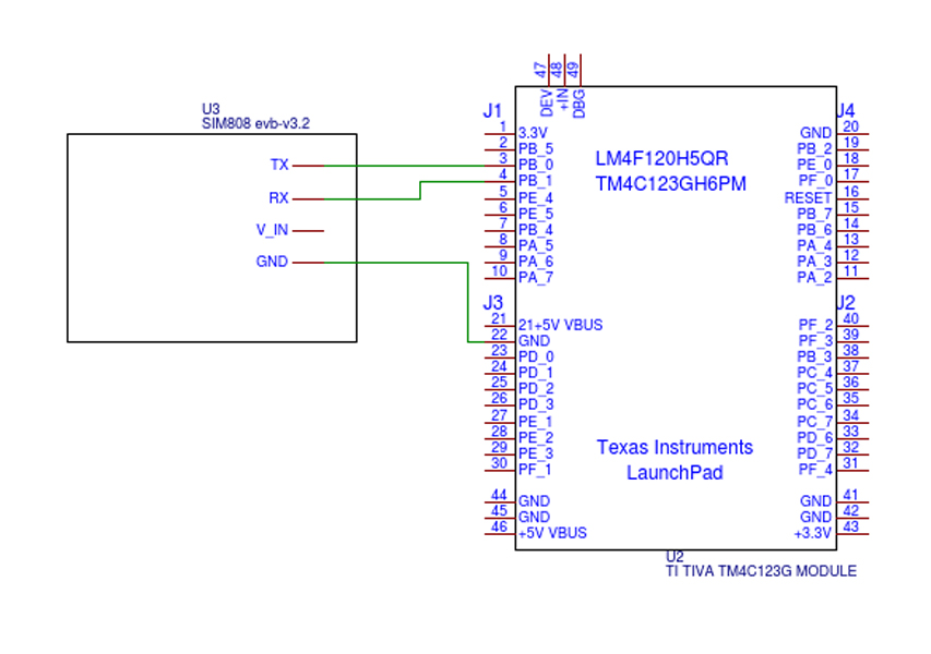 SMS example using Tiva C LaunchPad and SIM 808 GSM Module